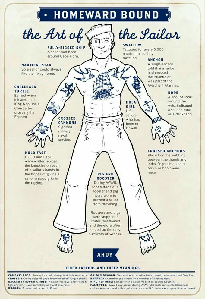 Sailor tattoos and their meanings ~@guntotingkafir GOD BLESS OUR VETS, GOD BLESS OUR TROOPS AND GOD BLESS AMERICA!!! #navy #usn #navyseals #HOOYAH