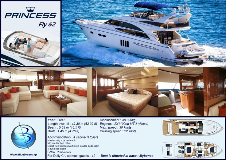 PRINCESS  luxury Motor Yacht 62 ft.  Available for Private charter at Mykonos and neighbouring islands of Cyclades. #mykonos #bluedreams #travel #charters #luxury #honeymoon #wedding #anniversaries #proposals #миконос #медовыймесяц #свадьба #годовщина #греция