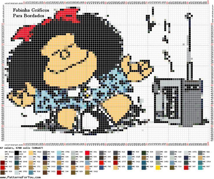 Fabinha Gráficos Para Bordados: Mafalda