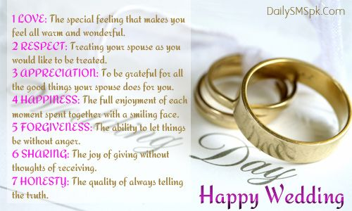 Cost-free Pleased Wedding Wishes Cards 2014 | Daily Creative Ideas