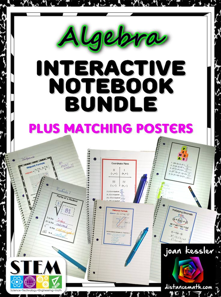 Algebra Bundle of 11 Graphic Organizers for Interactive Notebooks and Matching Posters for your room.  Great visuals!