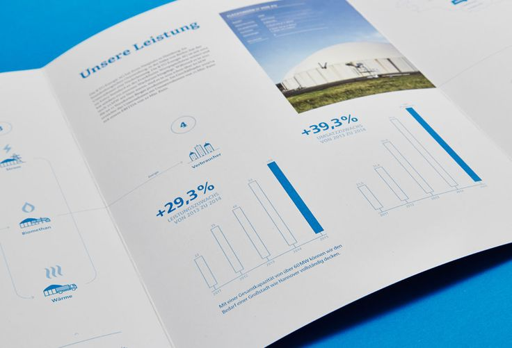 Consultez ce projet @Behance : \u201cImage brochure of KTG Energie AG\u201d https://www.behance.net/gallery/31278635/Image-brochure-of-KTG-Energie-AG