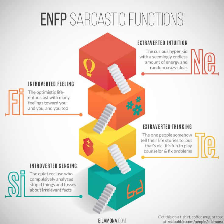 isfp and intj relationship with enfj