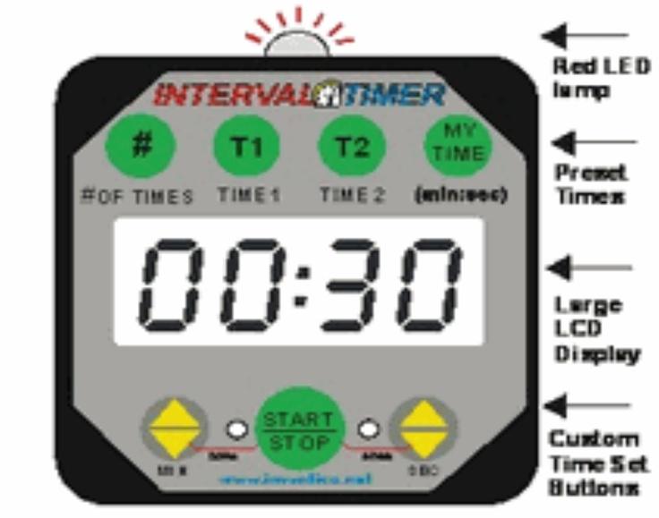Online interval timer