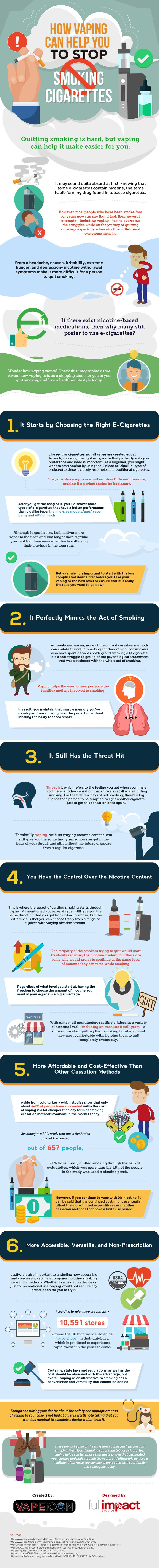 110 mejores ideas en Vape Infographics en Pinterest   Infografías ...