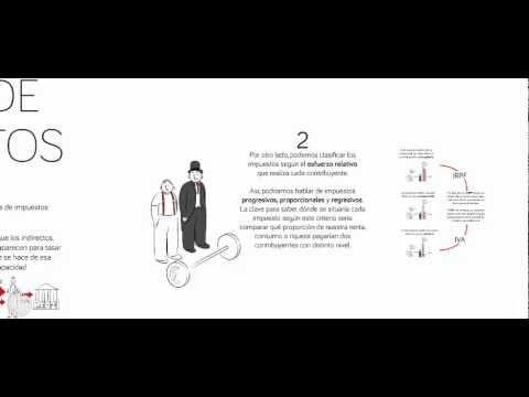 ¿Por qué existen los impuestos? ¿Cómo nos afectan? ¿Qué tipos de impuestos pagamos actualmente en España? Te explicamos mejor cómo funcionan y te intentamos ...