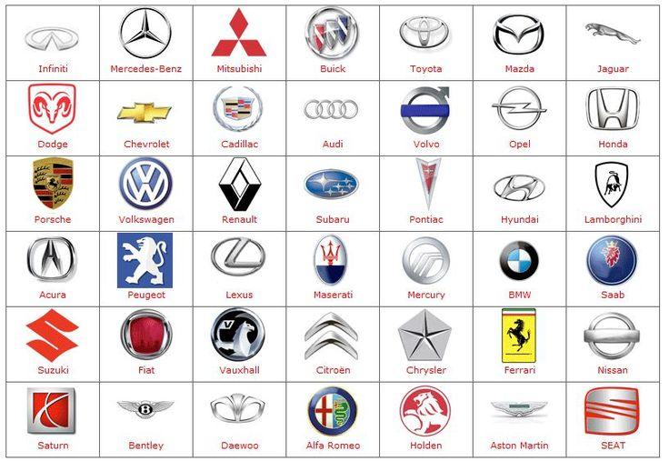 logo quiz All car logos, Car symbols, Car logos