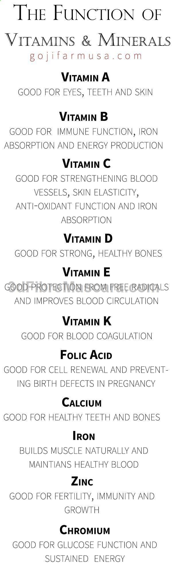 Learn what each of the vitamins means and what benefits they bring to your body. #vitamins #healthylife #health