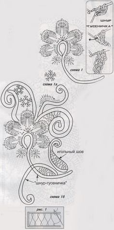 IRISH CROCHET LACE - RPL Many years ago I did IRISH CROCHET Lace and loved it. Wonder if these OLD fingers could hold thread and hook?cj