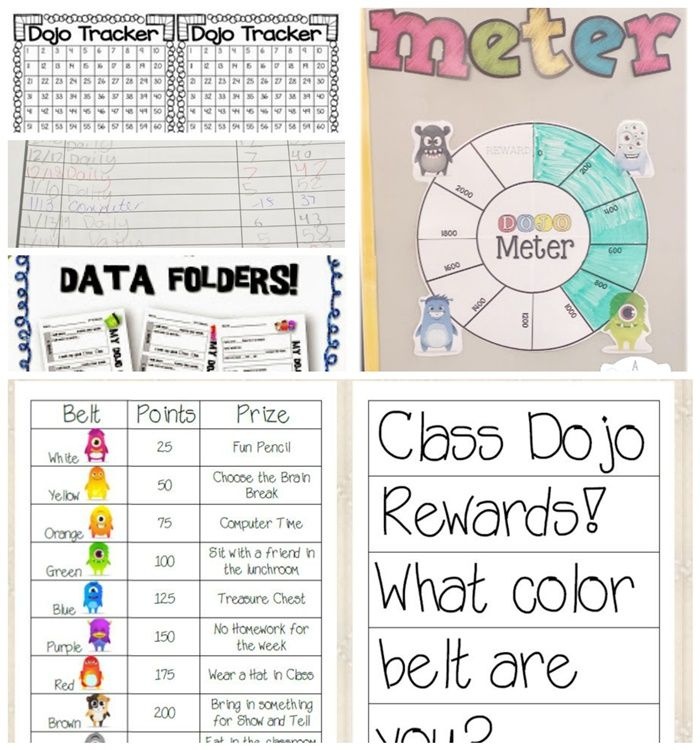 27 Amazing Class Dojo Printables and Ideas - Tracking Class Dojo Points - Teach…