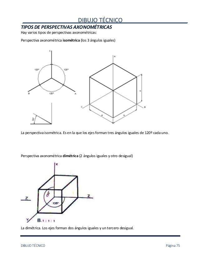 Dibujo Tecnicodibujo Tecnico Pagina 75tipos De Perspectivas Axonometricashay Varios Tipos De Perspectivas A Tipos De Perspectiva Tecnicas De Dibujo Perspectiva