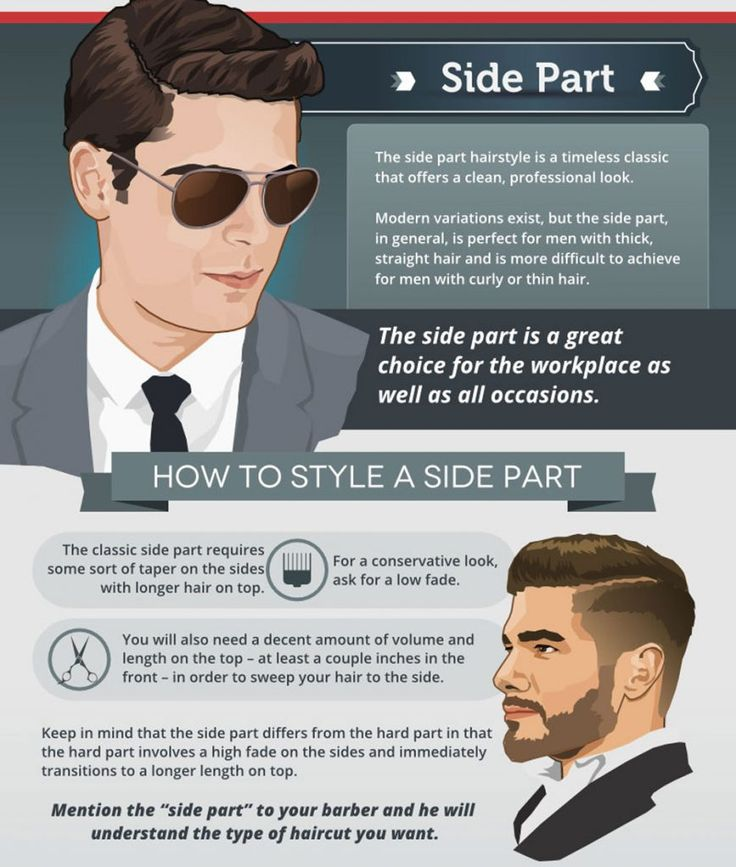 Top 5 Hairstyles For Men and How To Style Each