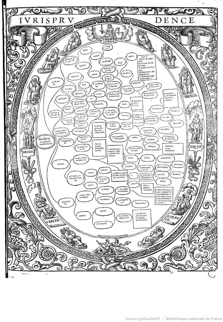 """JURISPRUDENCE  """"Tableaux accomplis de tous les arts libéraux"""" par M. Christofle de Savigny"""
