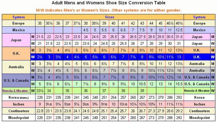 Omregningstabell for skostørrelser