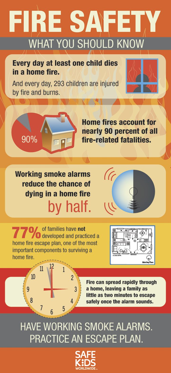 Fire Safety Inforgraphic: October is Fire Safety Month. Go to safekids.org for fire safety tips.  I highly advocate planning for fires, especially after getting myself and 3 animals out safely when a fire started in my dad's home.