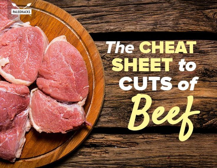 How to properly cook, season, and eat beef. You're welcome.