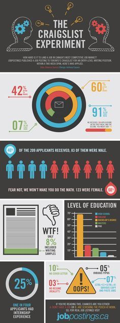 44 best Hiring \ Recruiting images on Pinterest Monsters, The - monster resume search