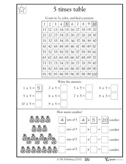 Printable 5 minute times table test minute to win it for 12 times table test online
