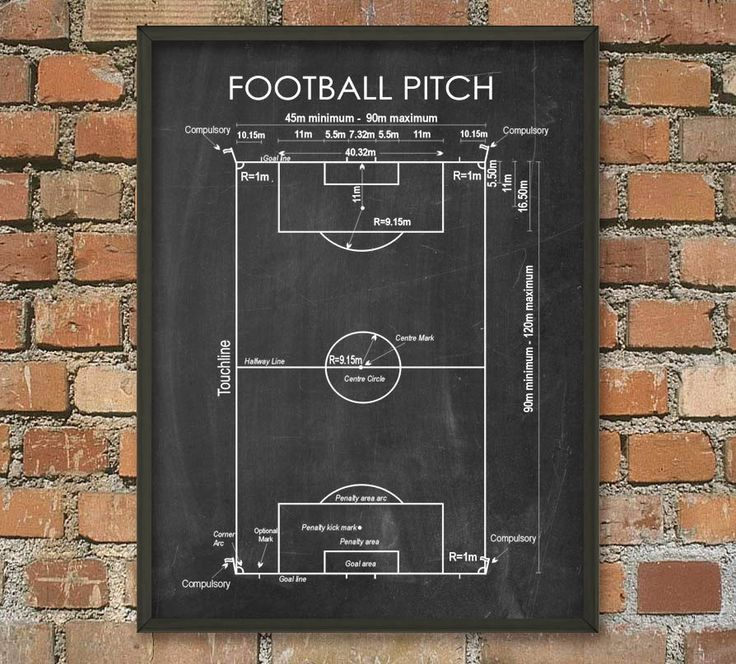 Soccer Pitch Schematic Diagram Wall Art Poster - Soccer Print - Football Patent Prints - Soccer Wall Art Poster - Soccer Fan Gift Idea  This poster