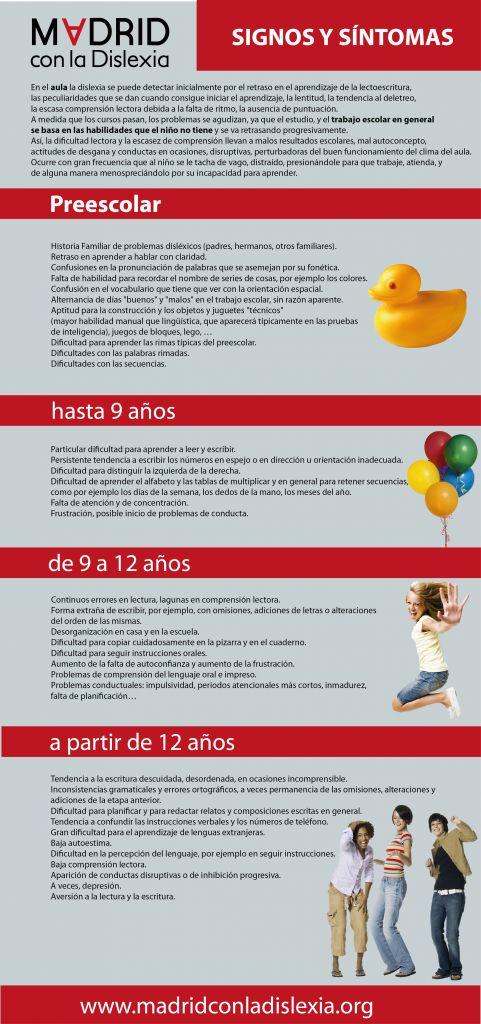 Infografía en la vamos a encontrar de forma detallada los distintos síntomas prevalentes en los niños que presentan dislexia