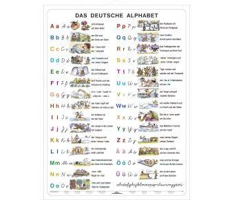 DUO Das Deutsche Alphabet / Regeln der Aussprache