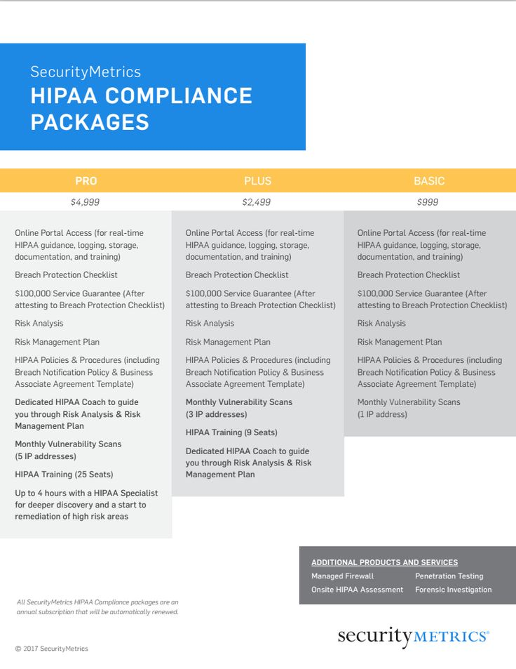 16 best FREE HIPAA TRAINING MATERIALS images on Pinterest 21 - hipaa authorization form
