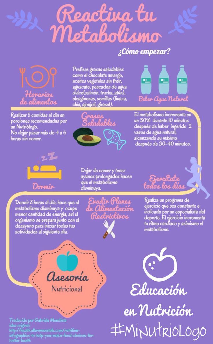 Reactiva tu metabolismo