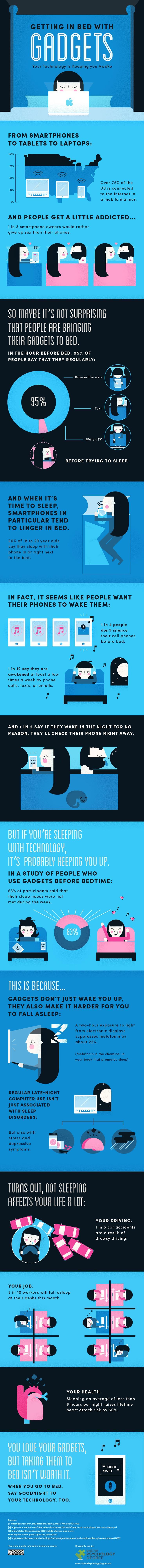 Un nuovo compagno di letto:lo Smartphone