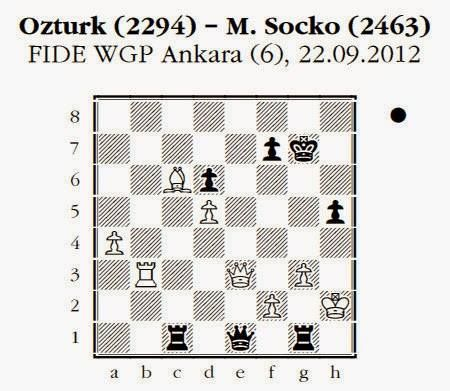 Quickie chess tactic. Black to move. How should black proceed? More exercises on www.echecs-et-strategie.fr ‪#‎echecs‬ ‪#‎chess‬ ‪#‎ajedrez‬