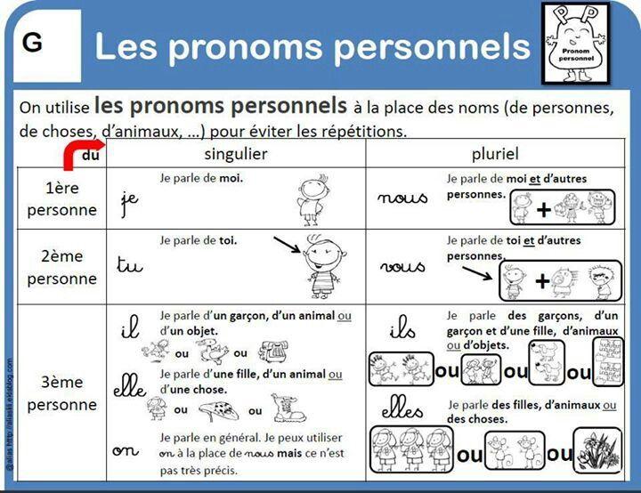 utiliser les pronoms personnels