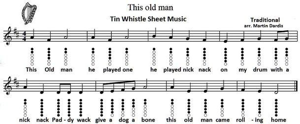 How To Play Happy Birthday Song On Piano Yamaha