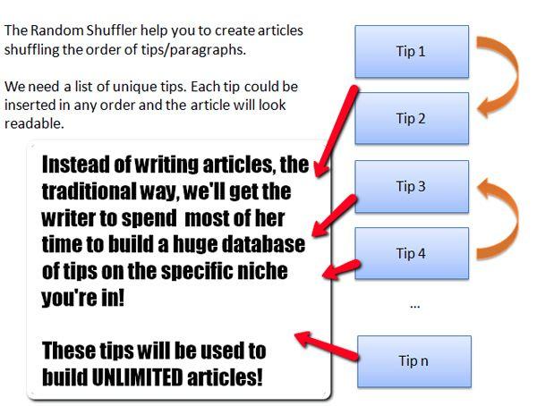 best essay writing website custom essay basics structure and  best essay writing website jpg