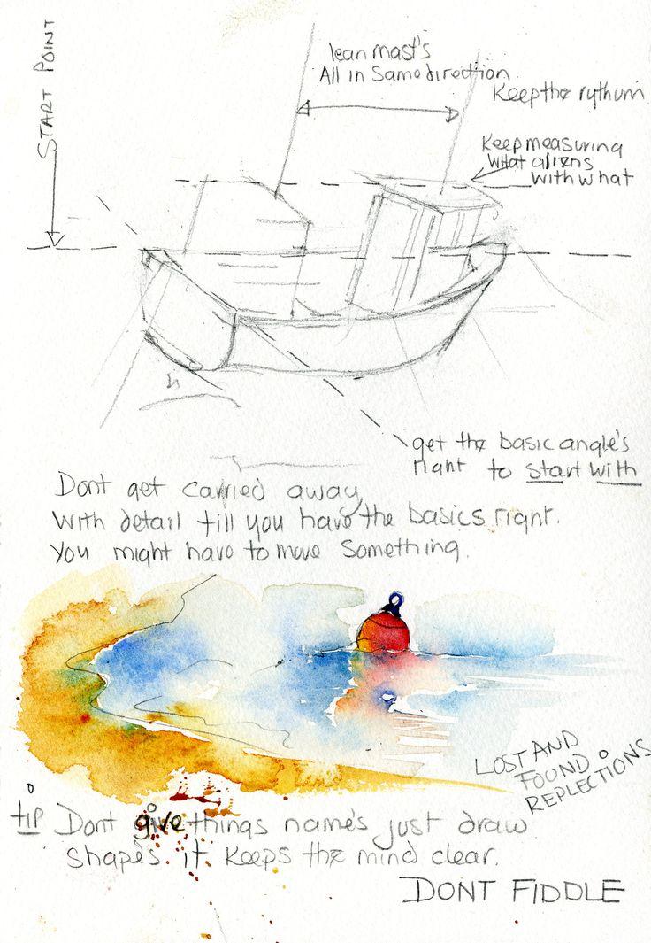 Watercolour Workshop Notes