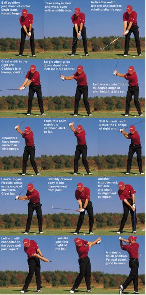 Swing sequence: Sergio Garcia - Golf Digest