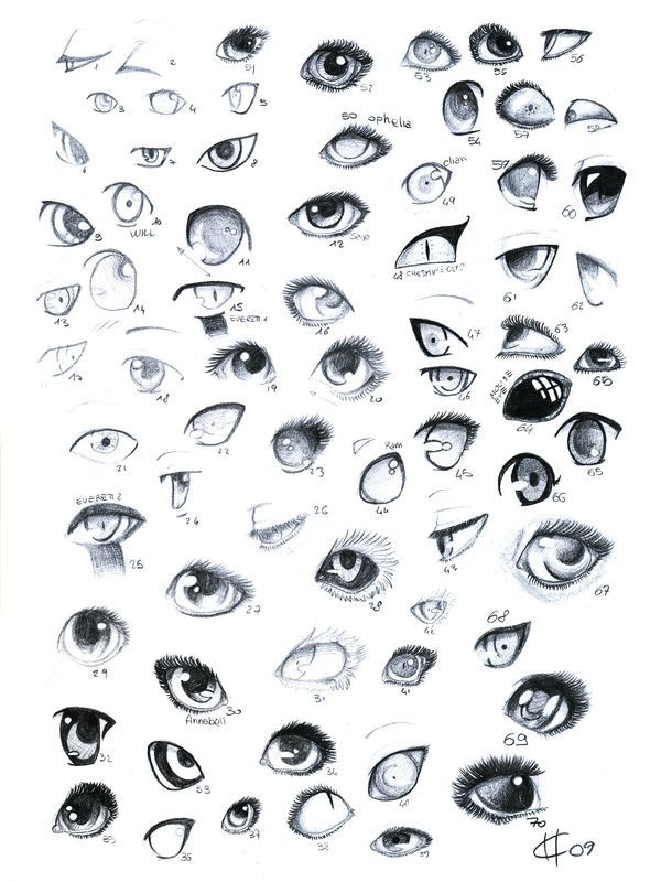 Various Eyes Reference Sheet Unfortunately I No Longer Have The Artist Credit Information For This One If Anyone Anime Eye Drawing Eye Drawing Art Reference