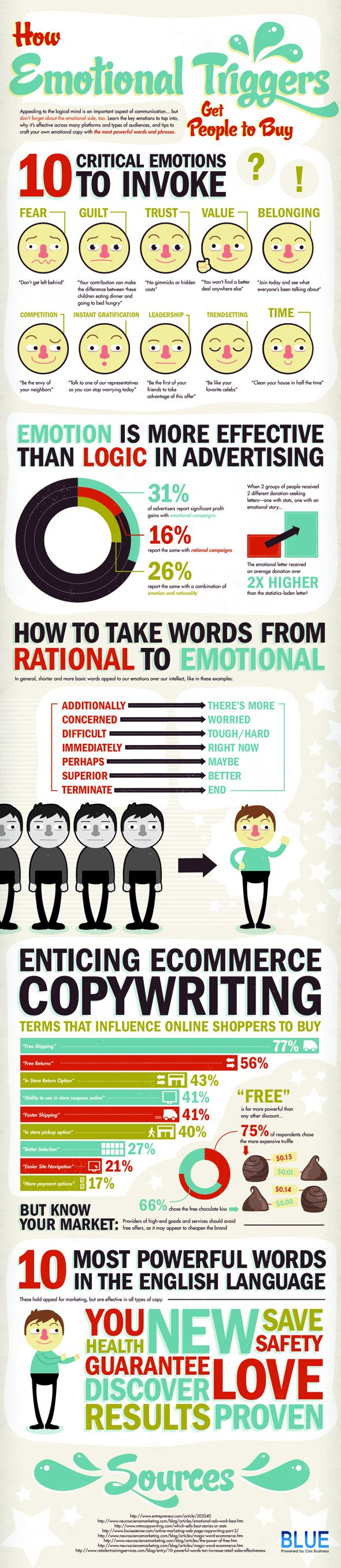 10 Critical Emotional Triggers Your Website Copy Must Invoke to Get People to Buy From You #WebDesign #Infographic