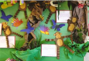 jungle theme classroom decorations | This was the back board within the classroom. There were monkeys, hand ...