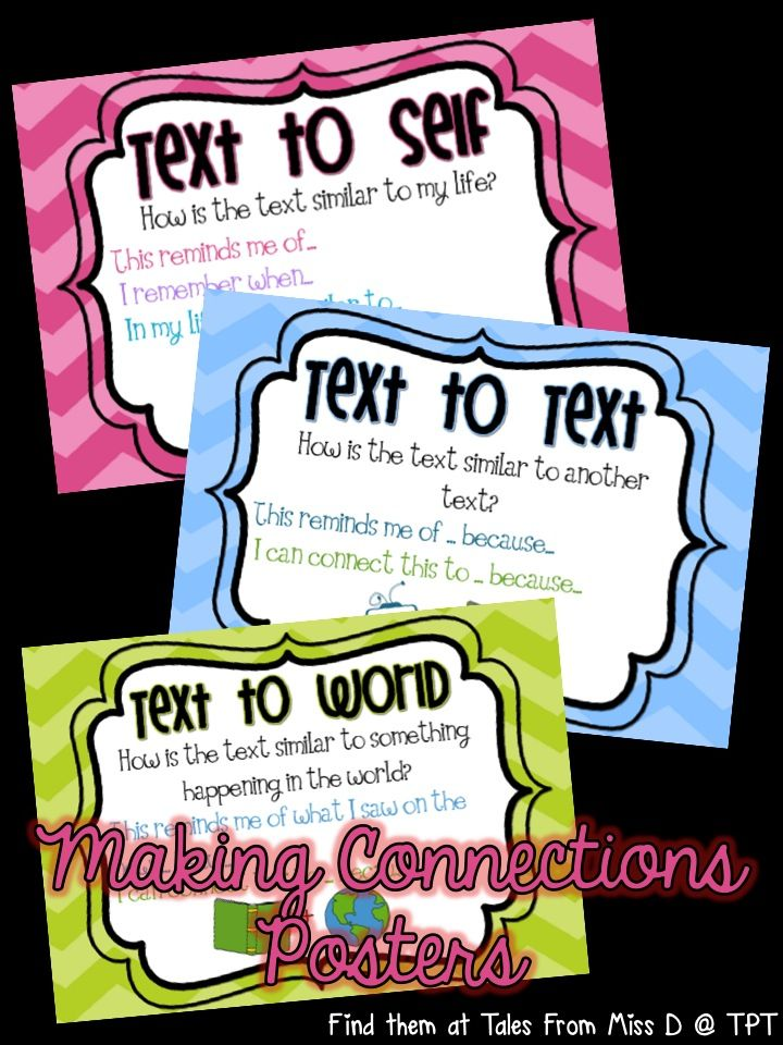 A set of posters with thinking stems for each connection; Text to Text Text to Self Text to World Can be used as A4 posters or scaled down for student prompt cards.