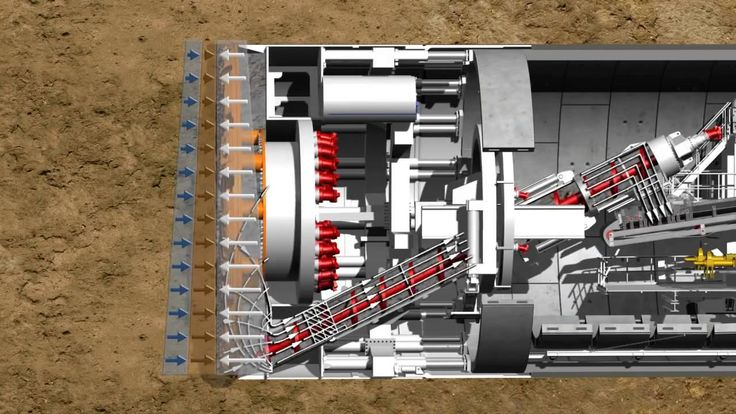 Great video explaining the inner workings of a Tunnel Boring Machine. https://www.youtube.com/watch?v=1DrLQGxpj1Q