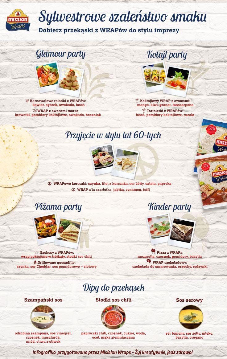 #missionwraps #wraps #infografika #obiady #jedzenie #dieta #przepis #porada #inphographic #food #inspiration #meal #nawyki #jedzenie #sondaż #badanie #inspiracja #wrapy #sylwester #sylwestroweprzekąski #sylwestrowepomysły #sylwestrowejedzenie #newyearseve #happynewyear #przyjęcie #impreza  www.missionwraps.pl