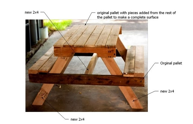DIY pallet picnic table - free plans