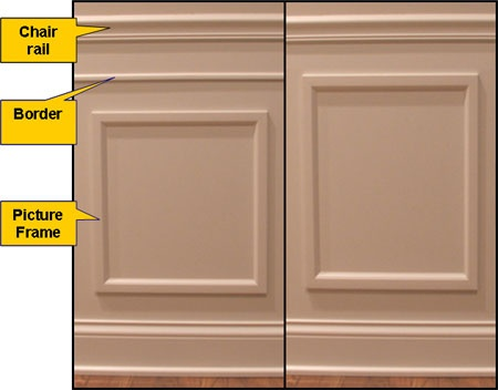Wainscotting how to; this can be used in so many different areas even outdoorson the Patio Counters.topped with Granite Counter Tops.Or the Formica Counters, at Home Depot they have a nice selection. pre cut.