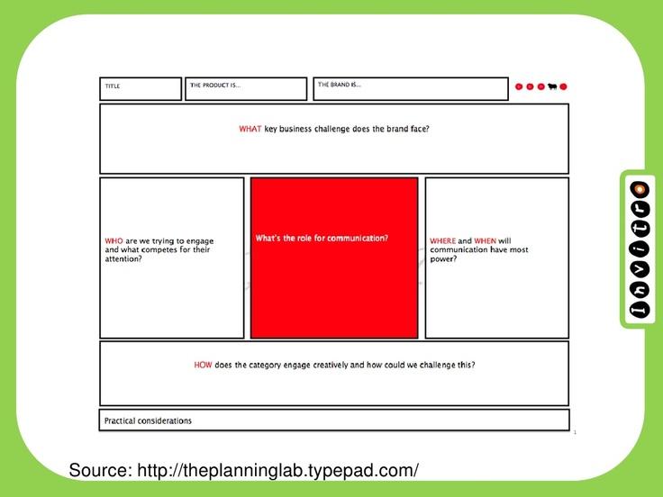 Creative Brief Template Strategic Planning Pinterest