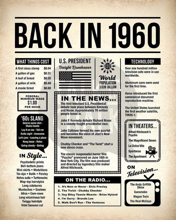 Back In 1960 Printable Newspaper Poster Printable 60th Birthday