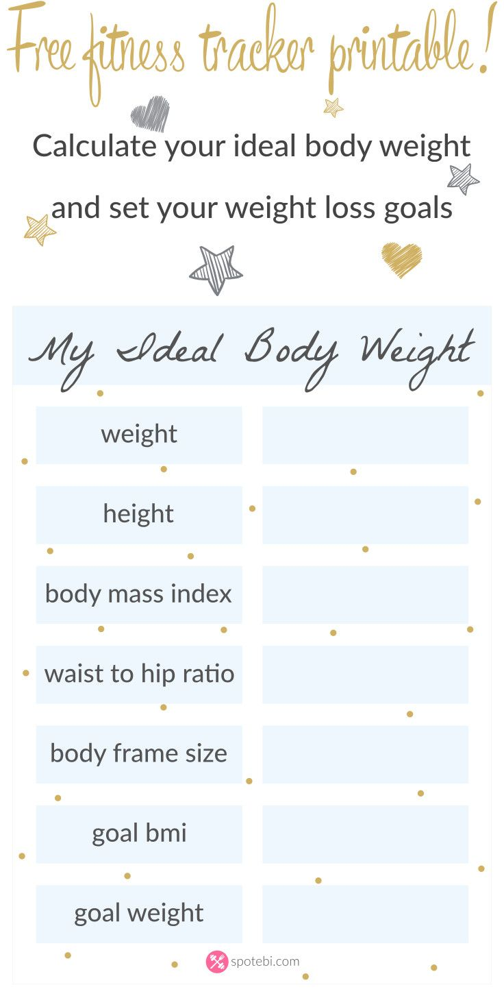 how to know your ideal weight bmi
