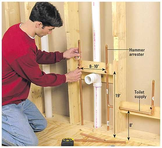 Water Supply Lines For Bathroom Sink Http Www