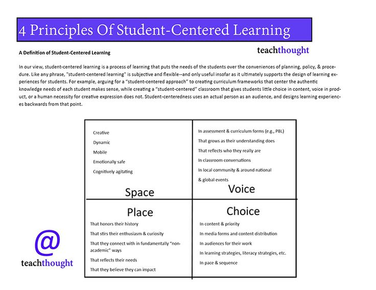 4 Principles Of Student-Centered Learning