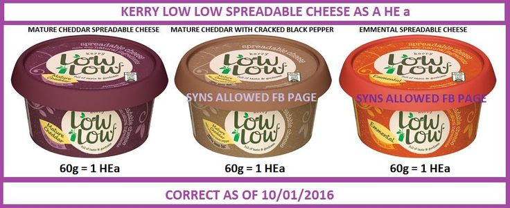 (2) Joyce Iredale - Posting some foods that you can take into work for...