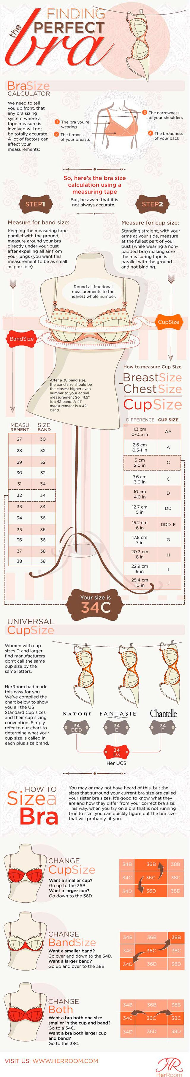 14 best images about BRA SIZE CHART on Pinterest