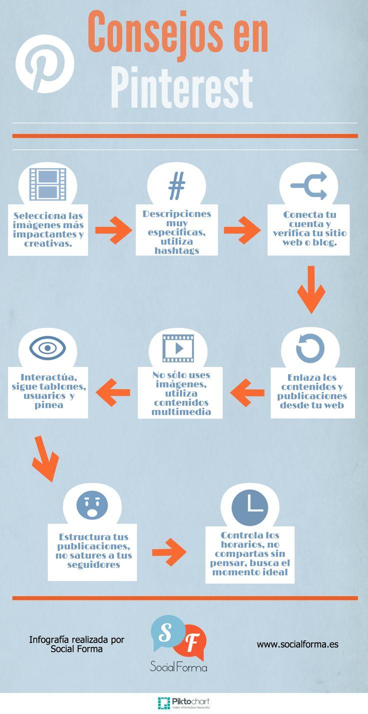 Consejos para tu perfil de Pinterest #infografia #infographic #socialmedia